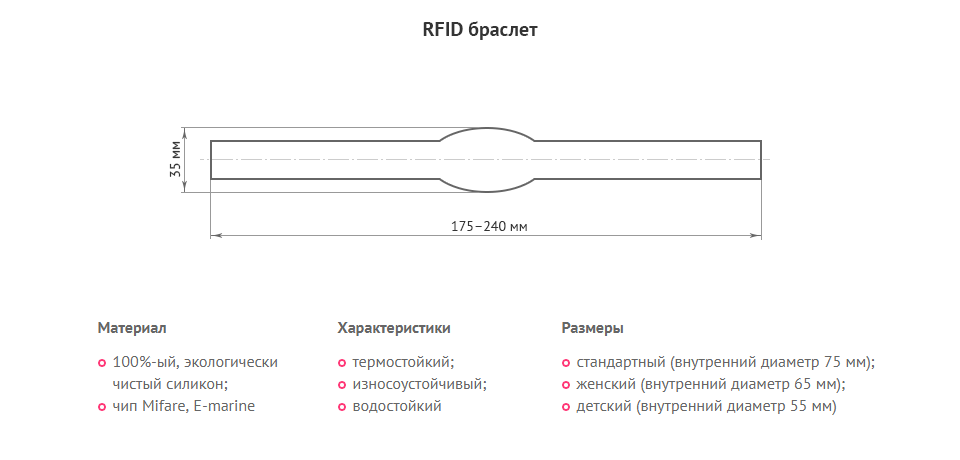 RFID браслет